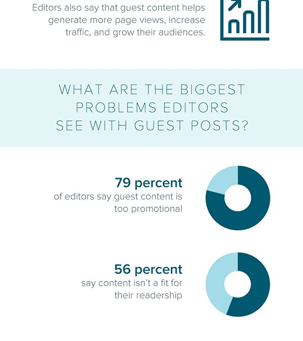 12 Guest Blogging Stats to Guide Your Content Marketing Strategy